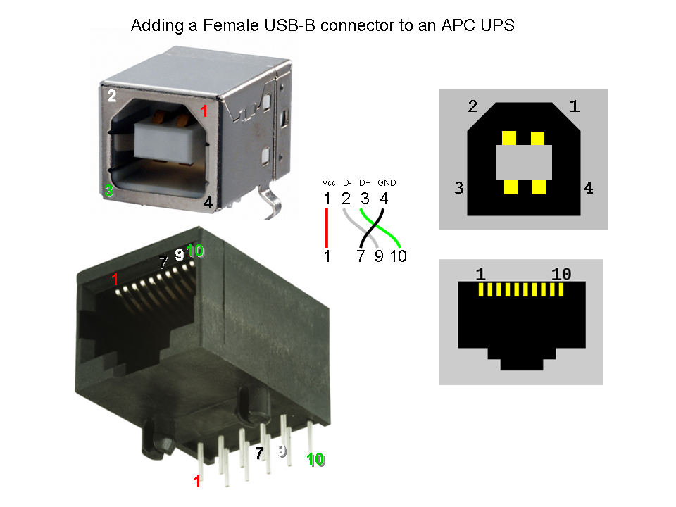 How to build an apc ups data cable page 2 hardware canucks to add a female usb b connector to your ups and not have to find a rj50 to make a new cable you can hardwire the connectors using this diagram cheapraybanclubmaster